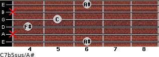 C7b5sus/A# for guitar on frets 6, x, 4, 5, x, 6