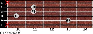 C7b5sus/A# for guitar on frets x, 13, 10, 11, 11, x