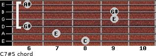 C7#5 for guitar on frets 8, 7, 6, 9, 9, 6