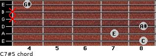 C7#5 for guitar on frets 8, 7, 8, x, x, 4