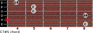 C7#5 for guitar on frets 8, x, 8, 5, 5, 4