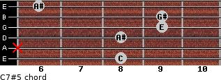C7#5 for guitar on frets 8, x, 8, 9, 9, 6