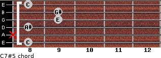 C7#5 for guitar on frets 8, x, 8, 9, 9, 8