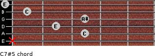 C7#5 for guitar on frets x, 3, 2, 3, 1, 0