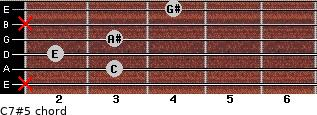 C7#5 for guitar on frets x, 3, 2, 3, x, 4