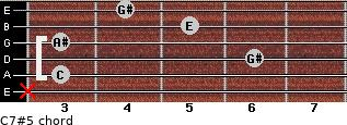 C7#5 for guitar on frets x, 3, 6, 3, 5, 4