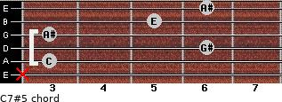 C7#5 for guitar on frets x, 3, 6, 3, 5, 6