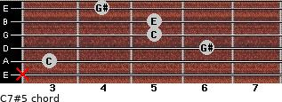 C7#5 for guitar on frets x, 3, 6, 5, 5, 4