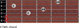 C7#5 for guitar on frets x, x, 2, 3, 1, 4