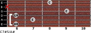 C7#5/A# for guitar on frets 6, 7, 6, 9, x, 8