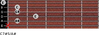 C7#5/A# for guitar on frets x, 1, 2, 1, 1, 0