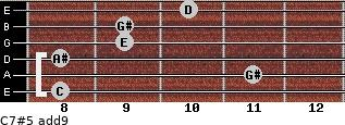C7#5(add9) for guitar on frets 8, 11, 8, 9, 9, 10