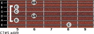 C7#5(add9) for guitar on frets 8, 5, 6, 5, 5, 6