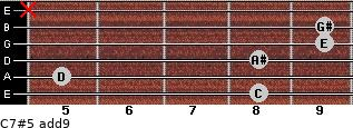 C7#5(add9) for guitar on frets 8, 5, 8, 9, 9, x