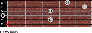 C7#5(add9) for guitar on frets x, 3, 0, 3, 5, 4
