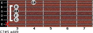C7#5(add9) for guitar on frets x, 3, 3, 3, 3, 4
