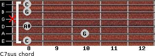 C7sus for guitar on frets 8, 10, 8, x, 8, 8