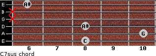 C7sus for guitar on frets 8, 10, 8, x, x, 6