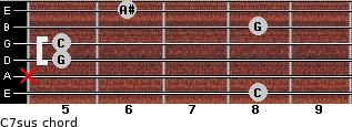 C7sus for guitar on frets 8, x, 5, 5, 8, 6
