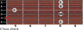 C7sus for guitar on frets 8, x, 8, 5, 8, 8