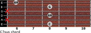 C7sus for guitar on frets 8, x, 8, x, 8, 6