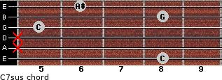 C7sus for guitar on frets 8, x, x, 5, 8, 6