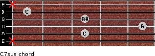C7sus for guitar on frets x, 3, 5, 3, 1, x