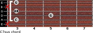 C7sus for guitar on frets x, 3, 5, 3, x, 3