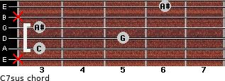 C7sus for guitar on frets x, 3, 5, 3, x, 6
