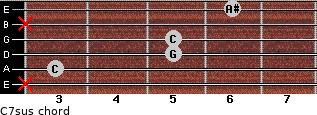 C7sus for guitar on frets x, 3, 5, 5, x, 6