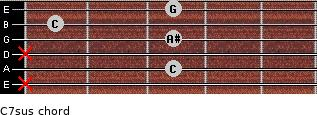 C7sus for guitar on frets x, 3, x, 3, 1, 3