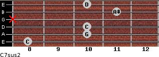 C7sus2 for guitar on frets 8, 10, 10, x, 11, 10