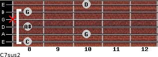 C7sus2 for guitar on frets 8, 10, 8, x, 8, 10
