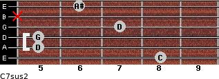 C7sus2 for guitar on frets 8, 5, 5, 7, x, 6