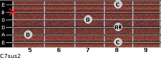 C7sus2 for guitar on frets 8, 5, 8, 7, x, 8