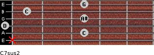 C7sus2 for guitar on frets x, 3, 0, 3, 1, 3