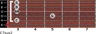 C7sus2 for guitar on frets x, 3, 5, 3, 3, 3