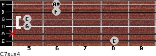 C7sus4 for guitar on frets 8, x, 5, 5, 6, 6