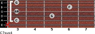 C7sus4 for guitar on frets x, 3, 5, 3, 6, 3
