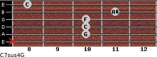 C7sus4\G for guitar on frets x, 10, 10, 10, 11, 8