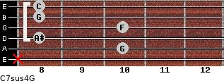 C7sus4\G for guitar on frets x, 10, 8, 10, 8, 8