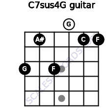 C7sus4\G for guitar on frets 3, 1, 3, 0, 1, 1