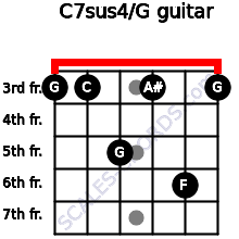 C7sus4\G for guitar on frets 3, 3, 5, 3, 6, 3