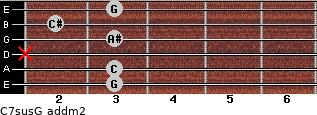 C7sus/G add(m2) guitar chord