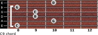 C9/ for guitar on frets 8, 10, 9, 9, 8, 10