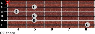 C9/ for guitar on frets 8, 5, 5, 4, 5, x