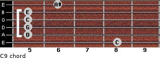 C9 for guitar on frets 8, 5, 5, 5, 5, 6