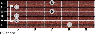 C9/ for guitar on frets 8, 5, 5, 7, 5, 7