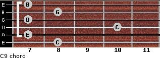 C9/ for guitar on frets 8, 7, 10, 7, 8, 7