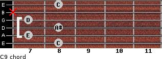 C9 for guitar on frets 8, 7, 8, 7, x, 8
